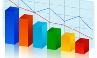 Inflația anuală în Moldova în 2018 a fost de 0,9%