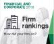Cele mai bune firme de avocați în domeniul financiar și corporativ, din Moldova