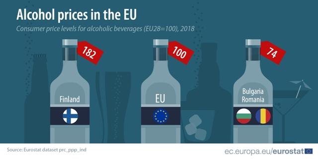 alcohol prices infographic