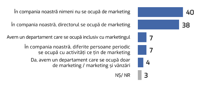 marketing moldova 1